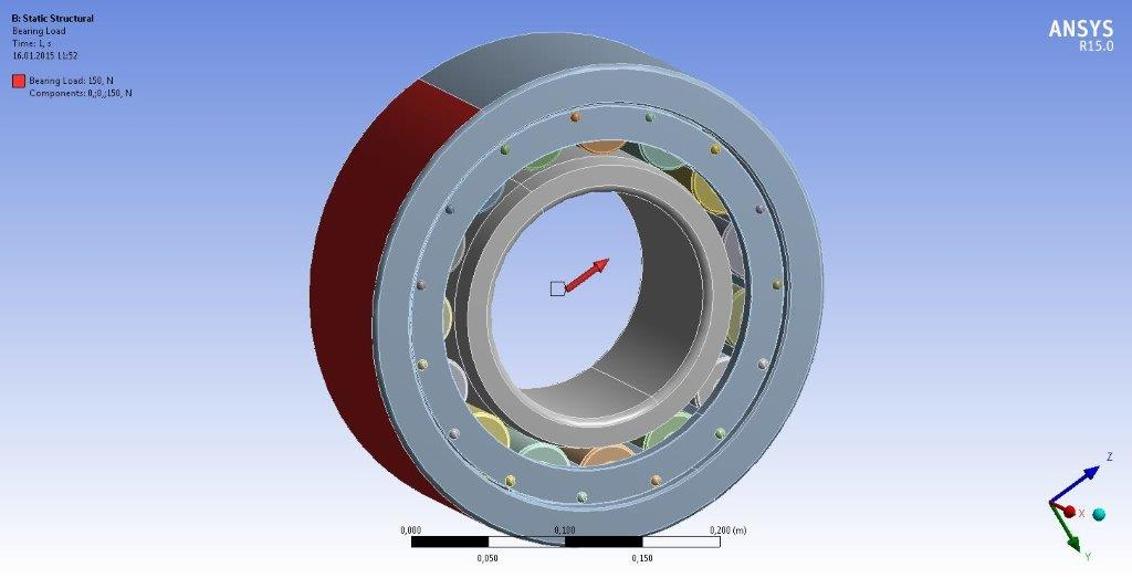 SC Rulmenti SA Implemented ANSYS Mechanical For Design