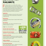 Bearing for Railways