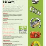Bearing for Railways